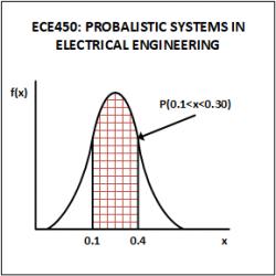 VISIO - ECE450