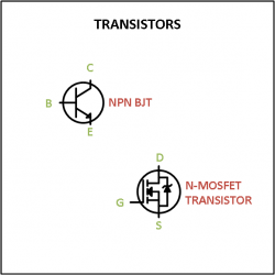Visio - TRANSISTORS