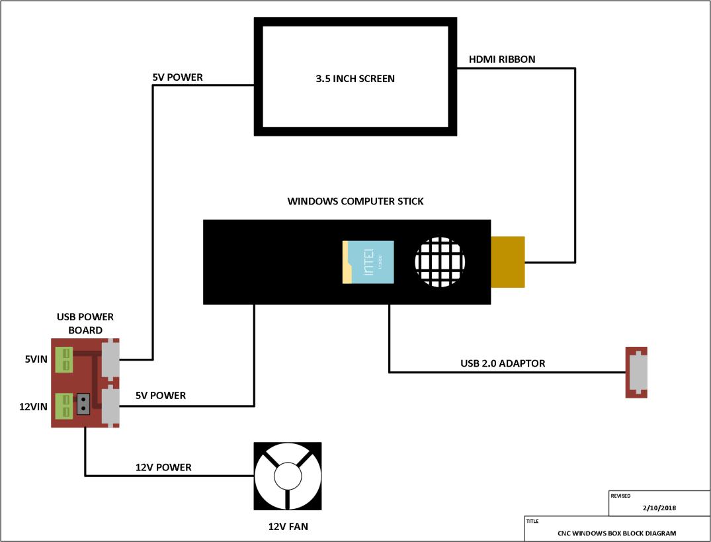 visio_blog - block diagram